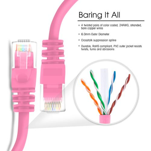 GearIt 3 Feet Cat 6 Ethernet Cable Cat6 Snagless Patch - Computer LAN Network Cord [Lifetime Warranty]