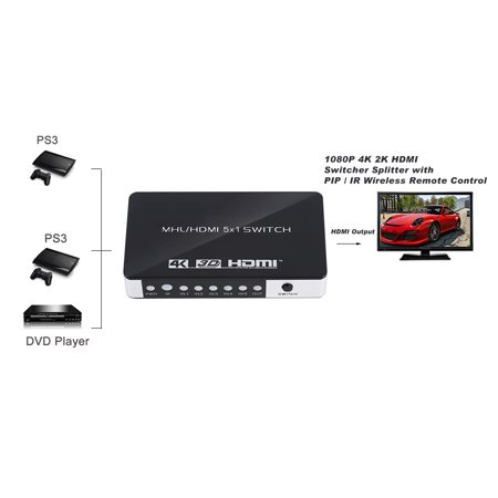 Professional HDMI Switch Switcher 5x1 HDMI Audio Extractor