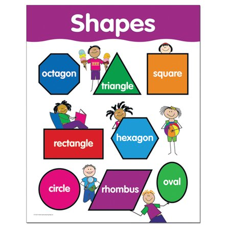 Shapes Chart (SHAPES SMALL CHART)