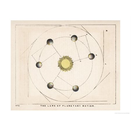 The Laws of Planetary Motion Print Wall Art By Charles F. (Kepler 3 Laws Of Planetary Motion For Kids)