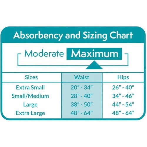 Assurance incontinence underwear for women maximum sm 60 ct assurance incontinence underwear for women maximum sm 60 ct walmart fandeluxe Choice Image