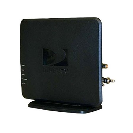 Wireless Cinema Connection Kit WiFi DECA Broadband