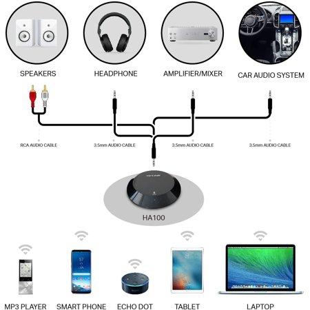 TP-Link HA100 Bluetooth Music Receiver, Audio Adapter   Walmart Canada