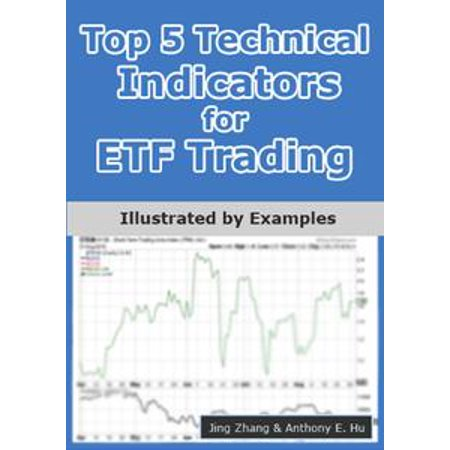 Top 5 Technical Indicators for ETF Trading - (Best Technical Indicator For Positional Trading)