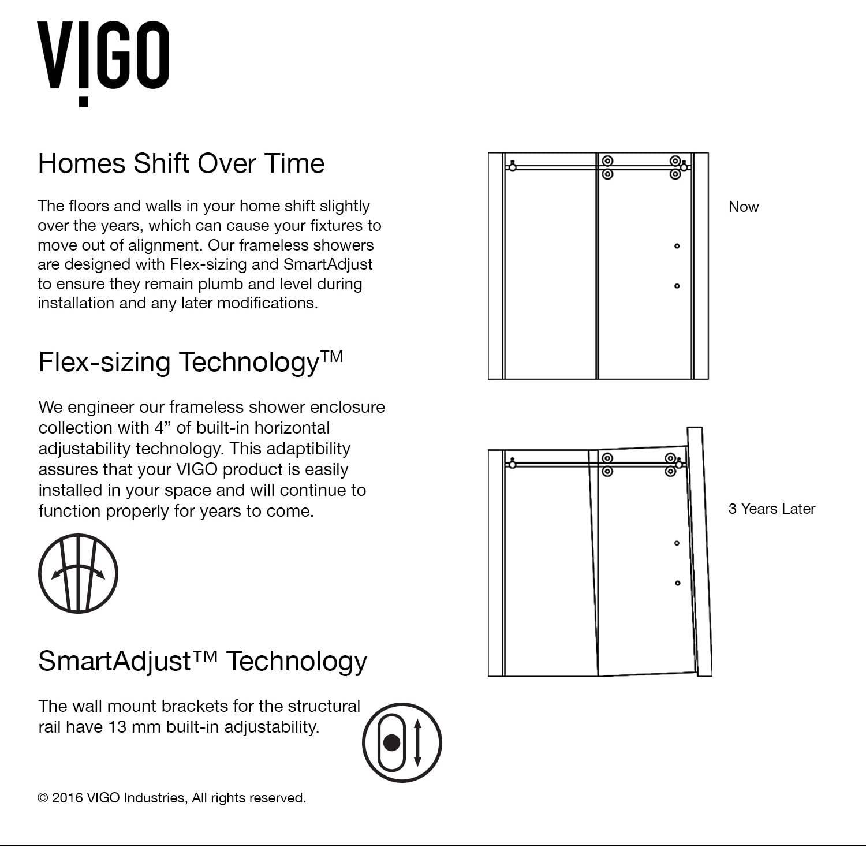 p clear steel in frameless shower industries x vigo enclosure door stainless