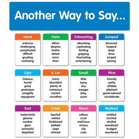 Scholastic Teaching Resources SC-834495BN Another Way to Say Mini Bulletin Board Set - Set of 3 - image 1 of 1
