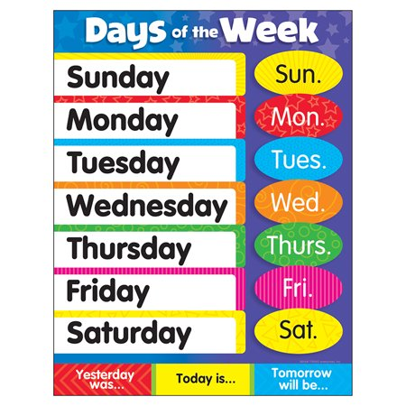 Learning Charts Days Of The Week Stars