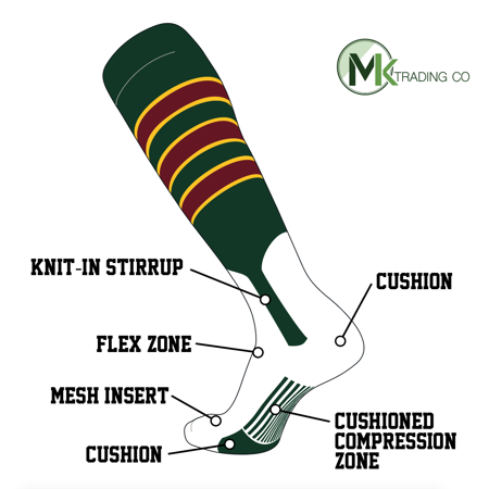 TCK Elite Baseball Knee High Stirrup Socks (D, 7in) Dk Green, Gold, Cardinal (XL)](Mens Baseball Stirrups)