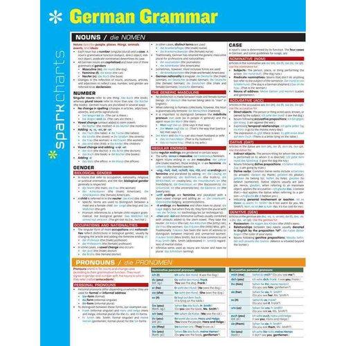 Sparkcharts German Grammar
