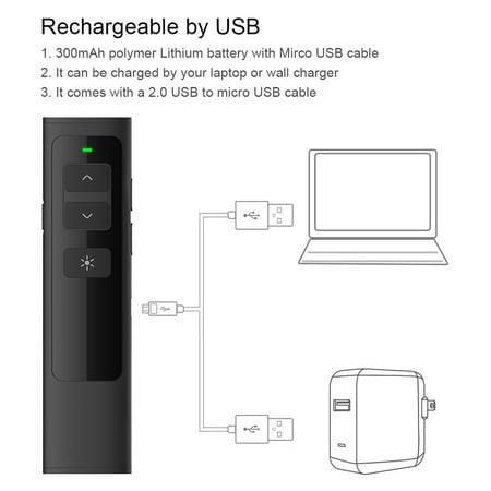 DSIT013 Wireless Presenter Pointer Pen PowerPoint PPT Clicker Rechargeable Presentation Remote Control Black - image 2 de 7