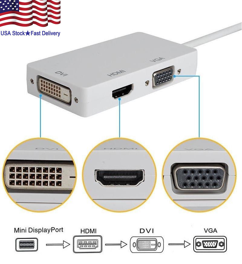 3 in1 Mini  Cable Adapter Display Port  Thunderbolt To HDMI DVI VGA   for  MacBook iMac( white )