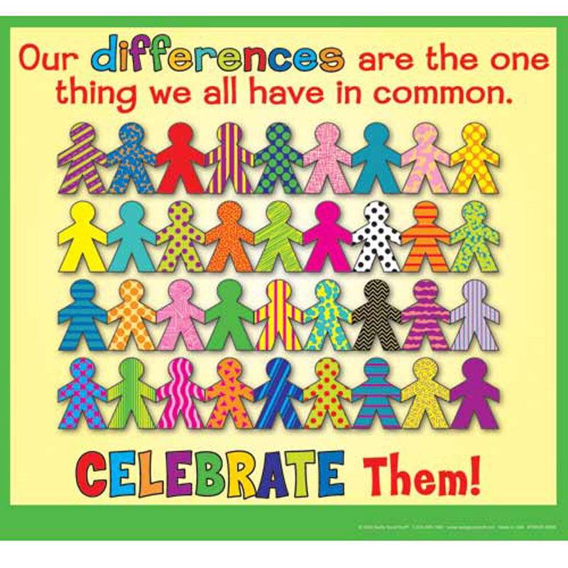 Celebrate Differences Poster - Walmart.com - Walmart.com