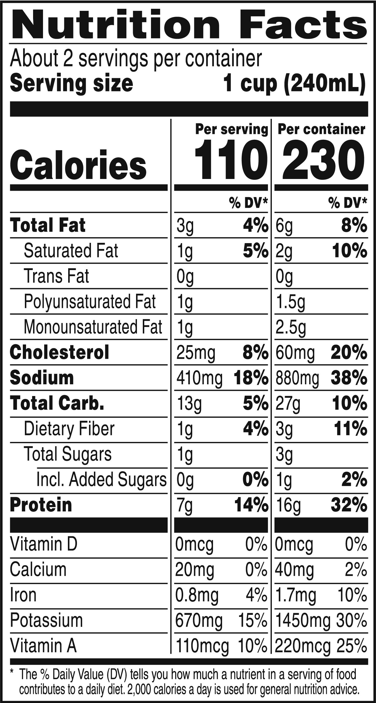 campbells low sodium chicken noodle soup nutrition facts