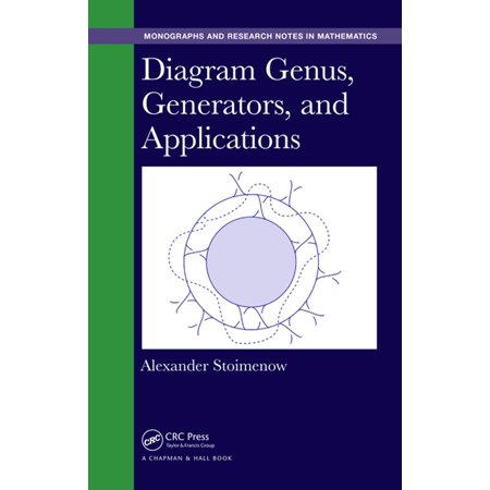 Venn Diagram Math - Diagram Genus, Generators, and Applications - eBook