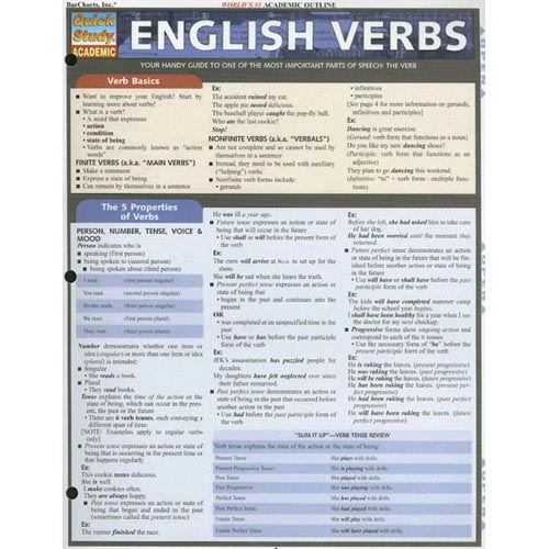 English Verbs Quick Reference Guide