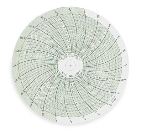 DICKSON C029 Chart, 4 In, 0 to 60, 24 Hour, Pk 60