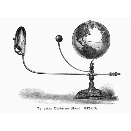Tellurian Globe Na Catalogue Advertisement For A Tellurian Globe Wood Engraving 19Th Century Poster Print By Granger Collection