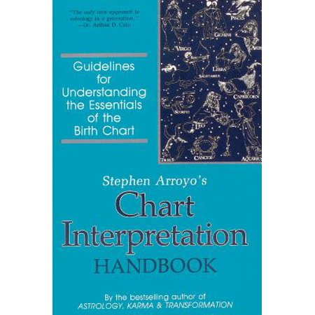 Chart Interpretation Handbook : Guidelines for Understanding the Essentials of the Birth Chart