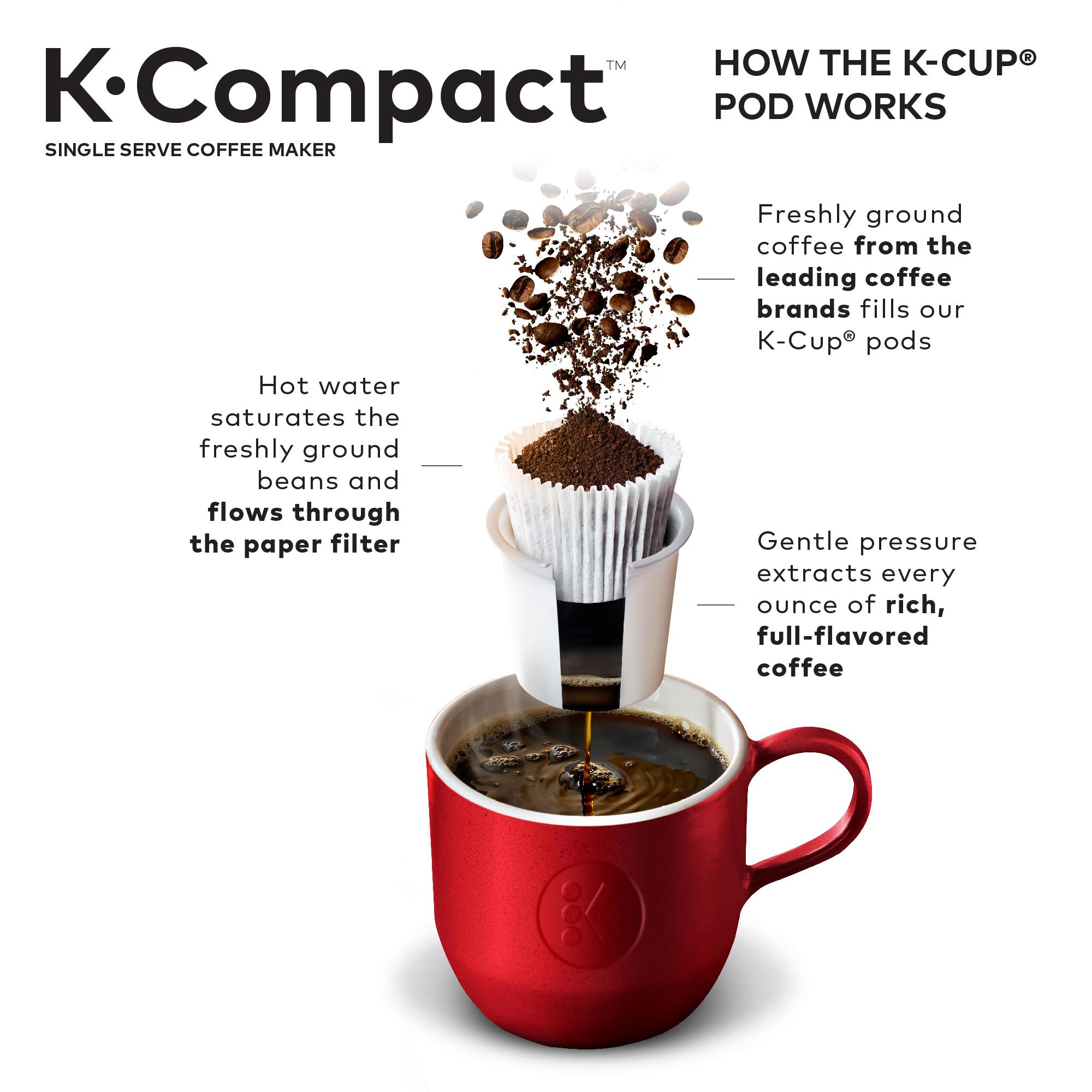Keurig K-Compact Single Serve K-Cup Pod Coffee Maker ...