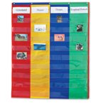 Learning Resources 2 And 4 Column Double-sided Pocket Chart ()