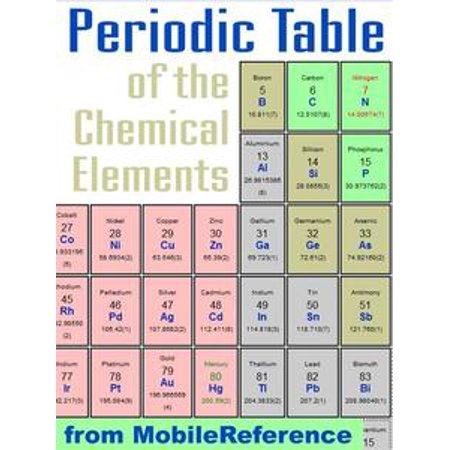 Periodic Table Of The Chemical Elements (Mendeleev