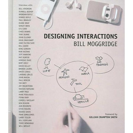 Designing Interactions by