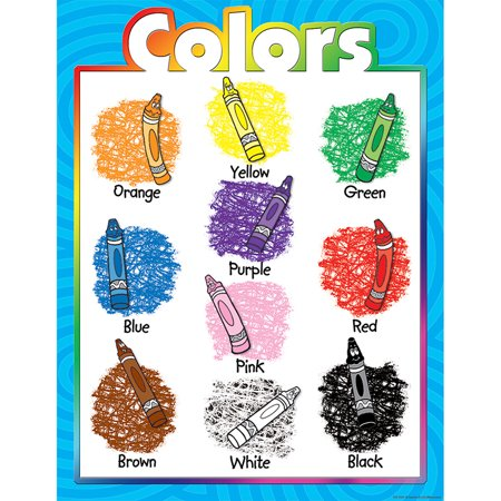 COLORS EARLY LEARNING CHART (Cancer Color Chart)