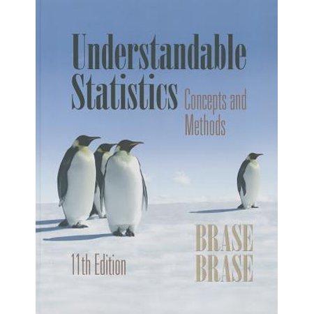 Understandable Statistics - Halloween Business Statistics