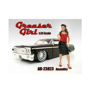 Greaser Girl Amandita Figure For 1:24 Scale Models by American Diorama