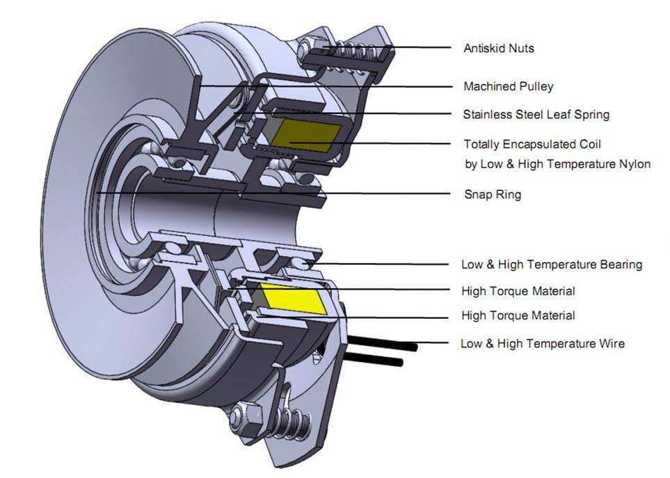 NEW HD PTO CLUTCH UPGRADED FOR Toro Z Master Z400 Z441 Z449 Z450 Z453 ,  EXMARK LAZER, HP w/17HP KAWASAKI ENGINE