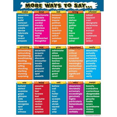 MORE WAYS TO SAY CHART (Wac Chart)
