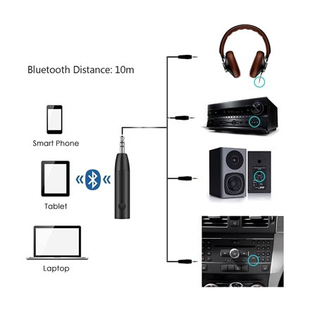 ESYNIC Bluetooth Receiver Mini Bluetooth V4.1 Receiver Adapter 3.5mm AUX Car Kit /w Microphone Mini Bullet Size for Speaker Headphones Computer Vehicle for Home/Car Audio Stereo (Akg Wms 40 Mini Vocal Wireless System Review)