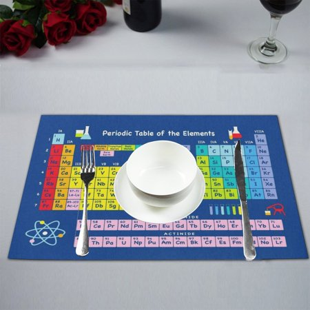 MYPOP Periodic Table of the Elements Blue Table Placemat Food Mat 12x18 Inches Non Slip Table (Non Metals On The Periodic Table Of Elements)