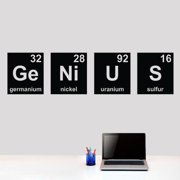 Sweetums Signatures Genius Periodic Table 60 x 15 Wall Decal
