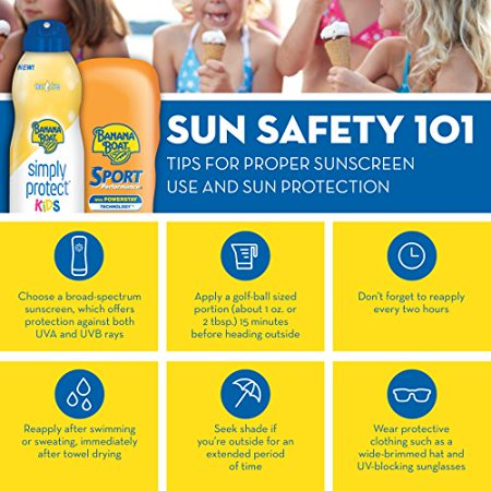 Sport Performance SPF 15 Sunscreens Lotion by Banana Boat for Unisex - 8 oz Sunscreen Lotion - image 3 of 4