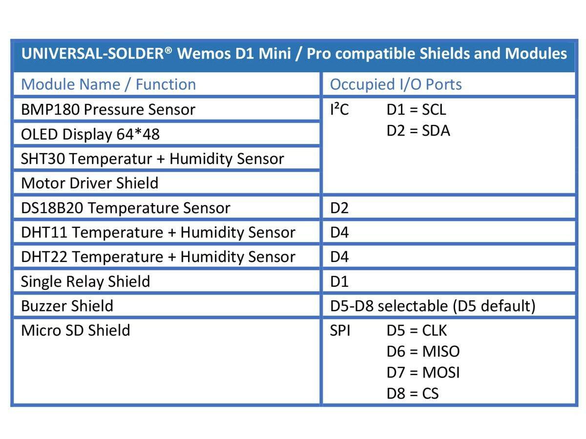 Mini Pro ESP8266 compatible Active Buzzer Shield           #2631 WEMOS D1 Mini