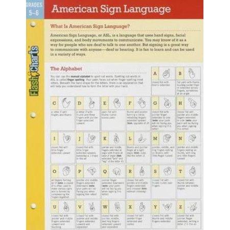 American Sign Language  Grades 5 6