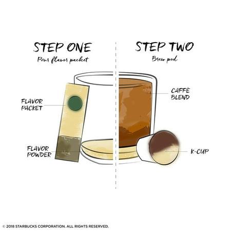 Starbucks Medium Roast K-Cup Coffee Pods — Caramel Caffè Latte for Keurig Brewers — 1 box (9 pods)