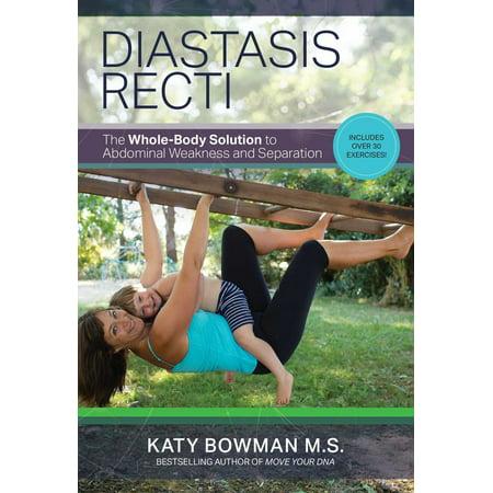 Diastasis Recti - eBook