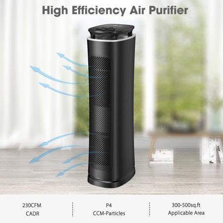 Air Purifier for Home with True HEPA Filter, Odor Allergies Eliminator for Smokers, Smoke, Dust, Mold, Pets, Air Cleaner with Optional Night Light (Optional Air)