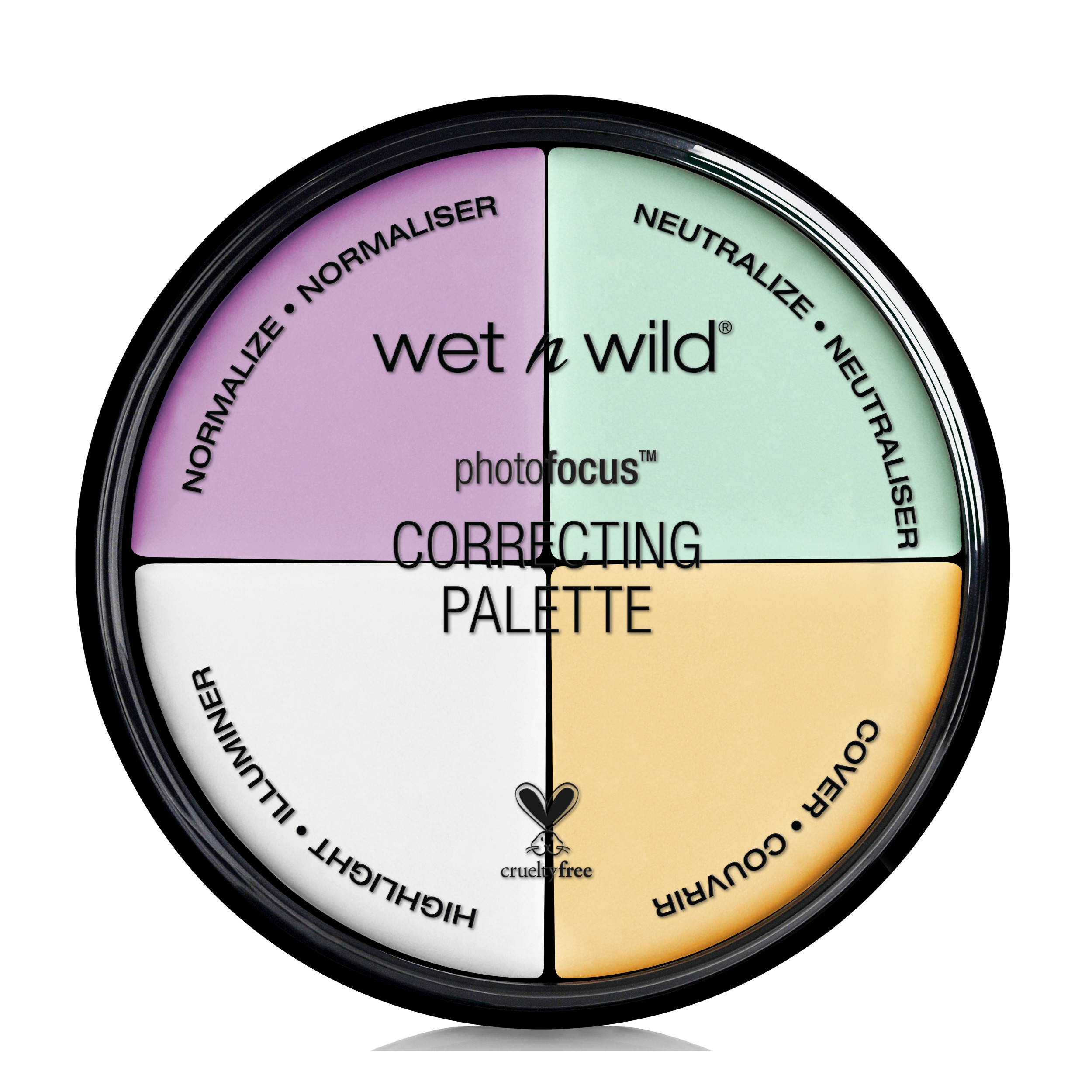 Wet N Wild Photo Focus Correcting Palette, Color Commentary by Wet N Wild