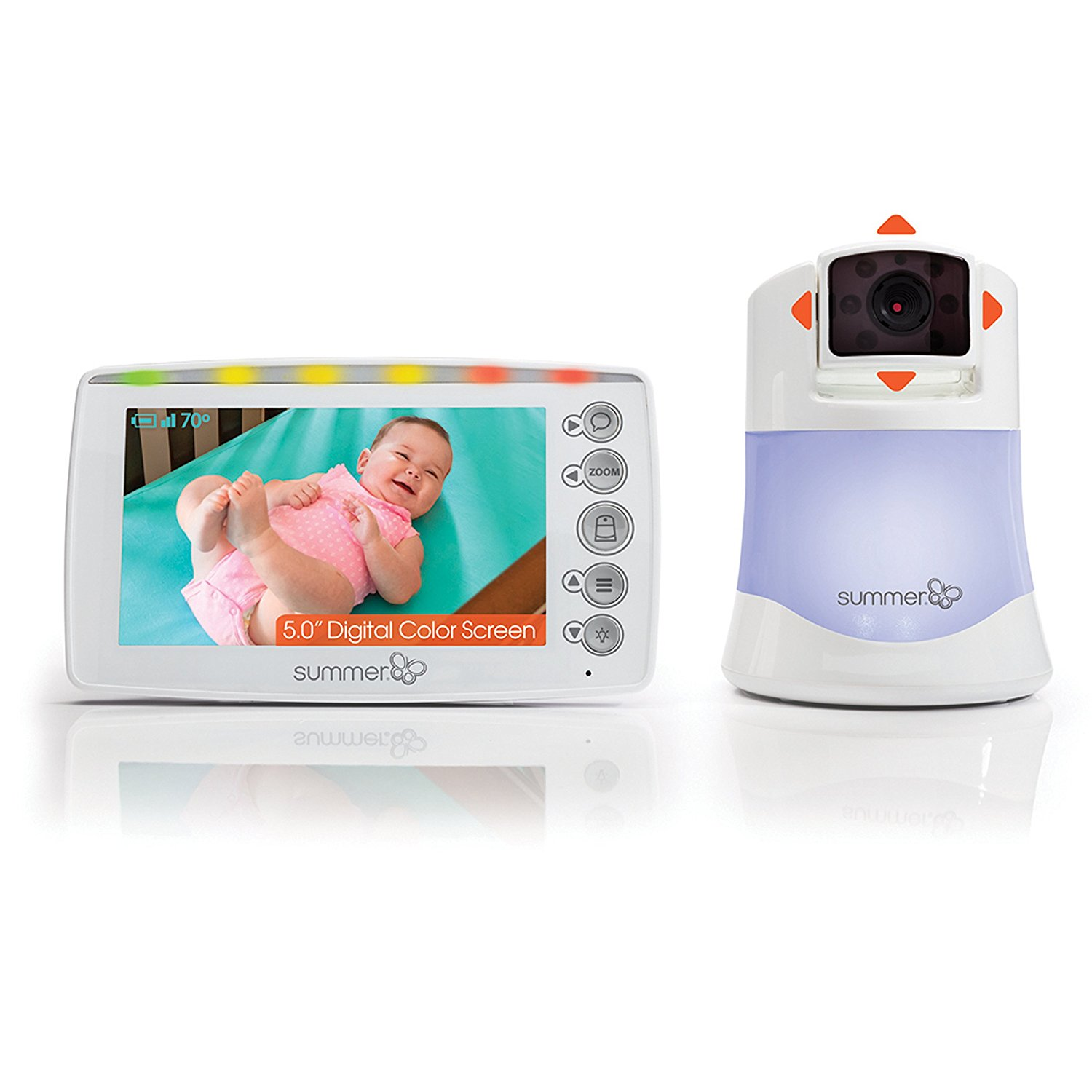 "Summer Infant 5"" Panorama Video Baby Monitor"