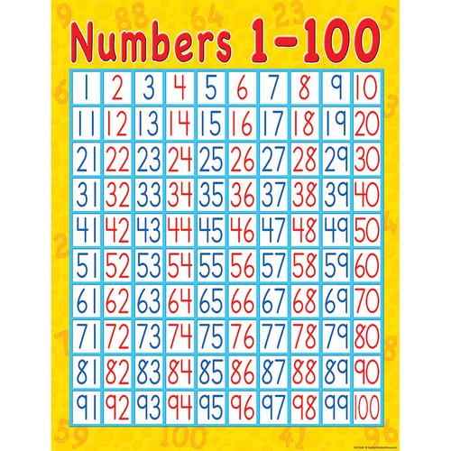 Teacher Created Resources Numbers 1-100 Early Learning Chart
