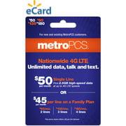 ***fast Track*** Metropcs $135 (email De