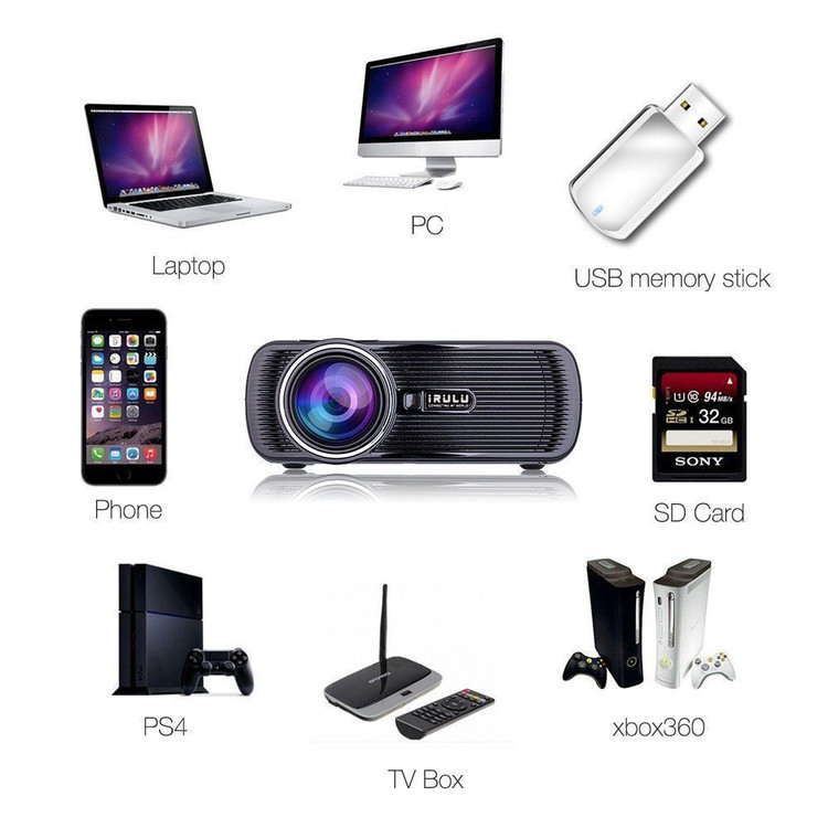 LED LCD 3D WideScreen Projector, Multimedia Home LED Theater Mini Projector with