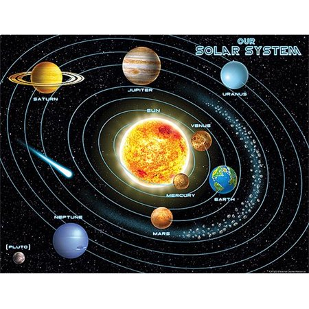Solar System Chart](Solar System Chart)