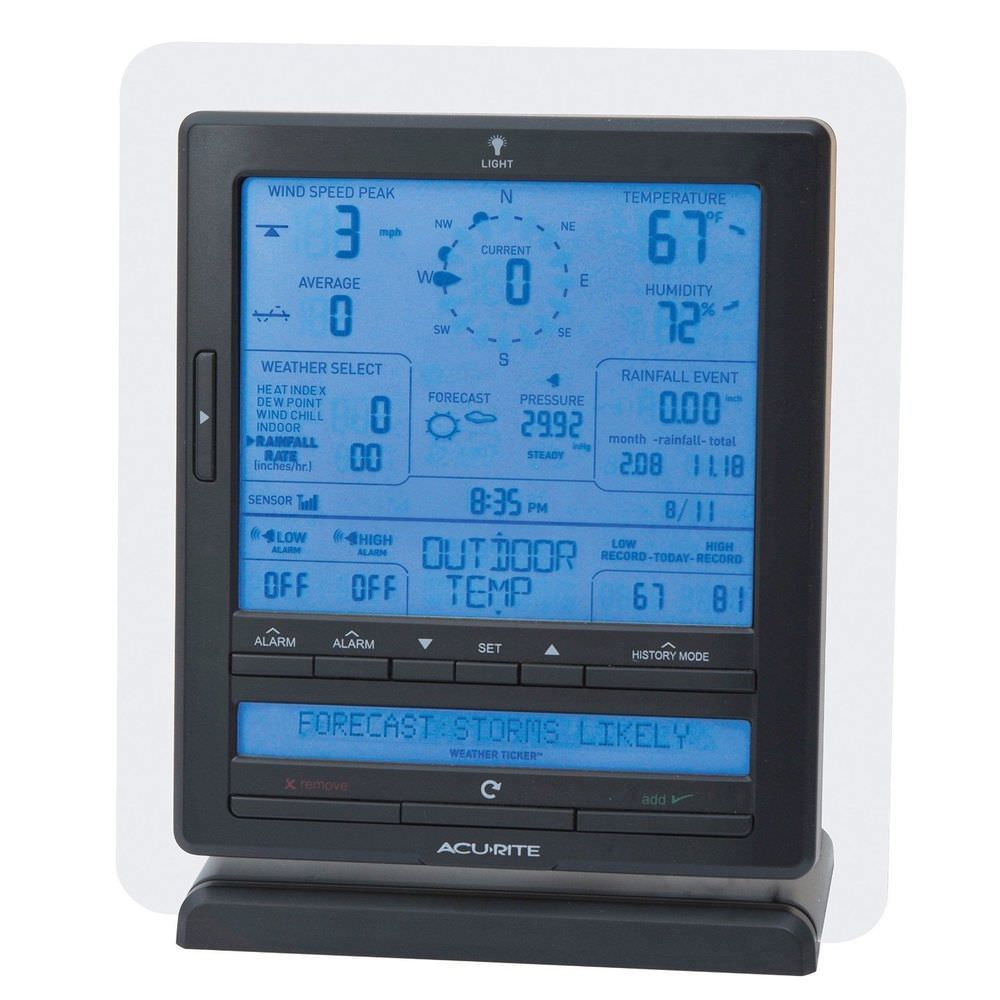 Pro 5-in-1 Weather Station with Wind and Rain + Weather Ticker by Weather Stations