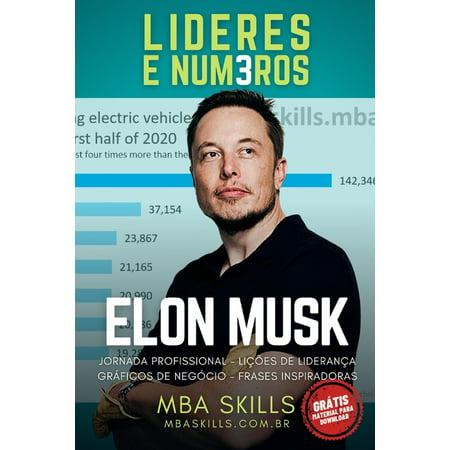 Elon Musk - Líderes e Números: Jornada profissional, lições de liderança, gráficos de negócio e frases inspiradoras do fundador e CEO da Tesla, SpaceX, Paypal e Neuralink. (Paperback)