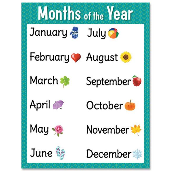 Creative Teaching Press CTP8614 Months of the Year Chart