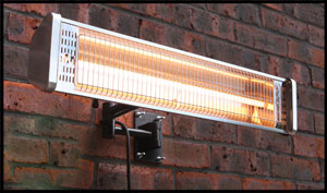 Merveilleux OMCAN 31432 Wall Mounted Patio Heater